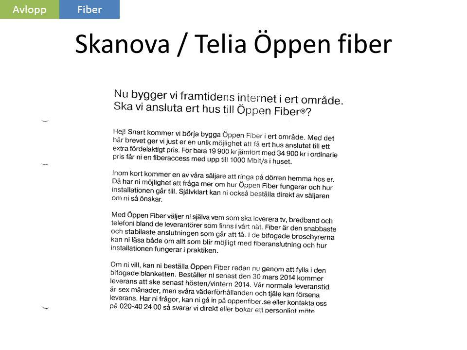 Skanova / Telia Öppen fiber AvloppFiber