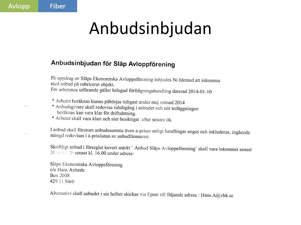 Anbudsinbjudan AvloppFiber