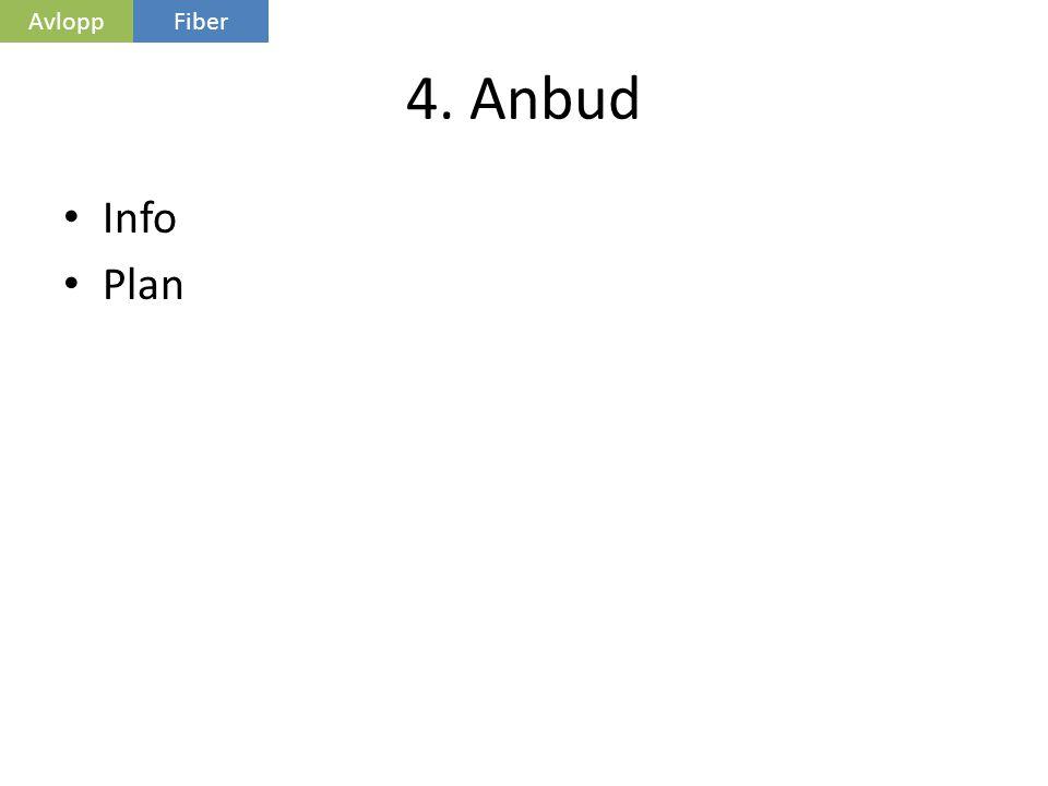 4. Anbud • Info • Plan AvloppFiber