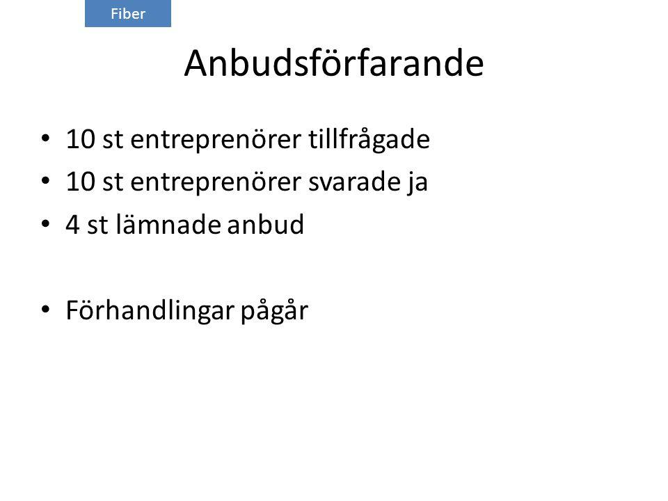 Anbudsförfarande • 10 st entreprenörer tillfrågade • 10 st entreprenörer svarade ja • 4 st lämnade anbud • Förhandlingar pågår Fiber