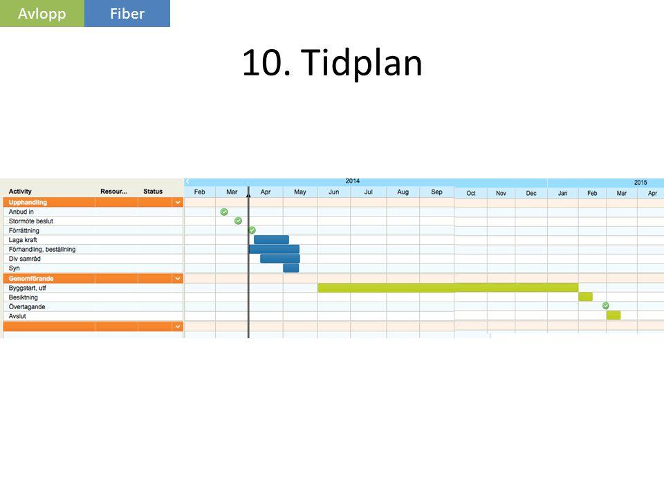 10. Tidplan AvloppFiber