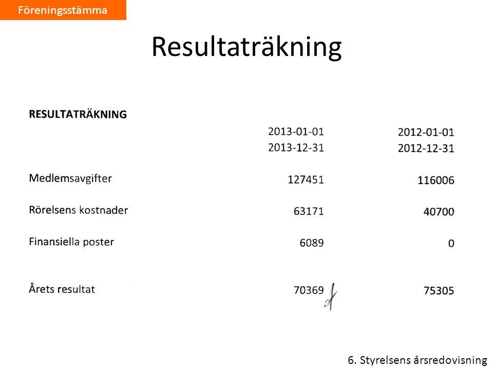 Resultaträkning 6. Styrelsens årsredovisning Föreningsstämma