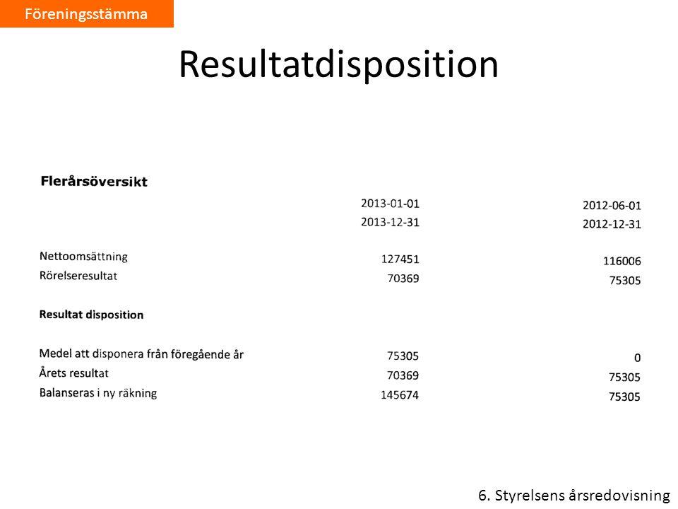 Resultatdisposition 6. Styrelsens årsredovisning Föreningsstämma
