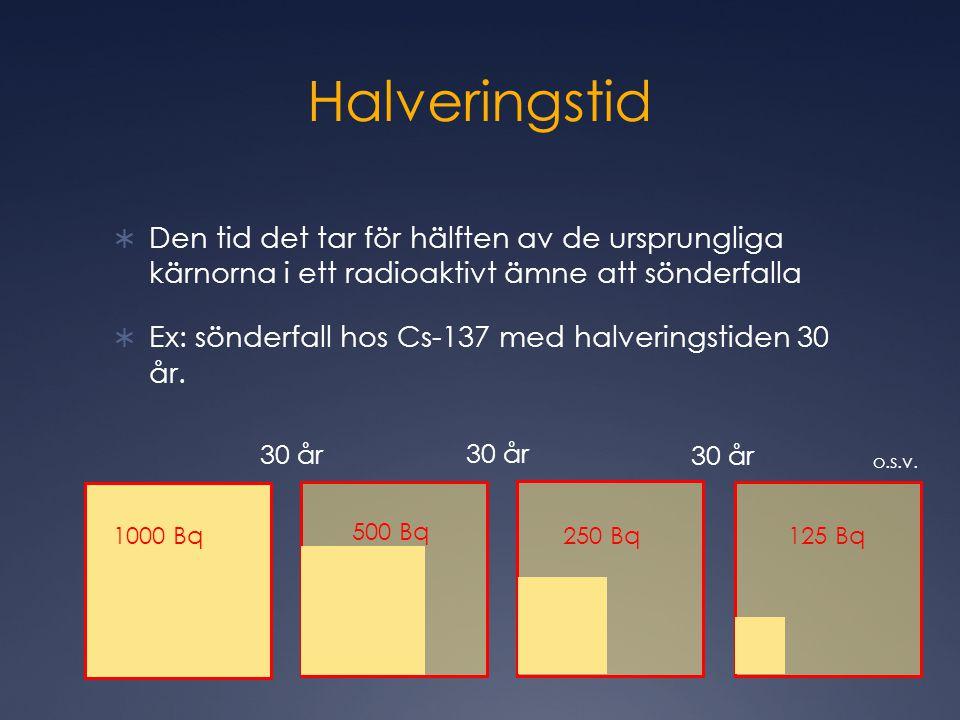 Halveringstid  Den tid det tar för hälften av de ursprungliga kärnorna i ett radioaktivt ämne att sönderfalla  Ex: sönderfall hos Cs-137 med halveringstiden 30 år.