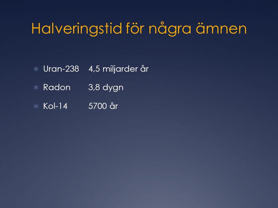 Halveringstid för några ämnen  Uran-238 4,5 miljarder år  Radon 3,8 dygn  Kol-145700 år