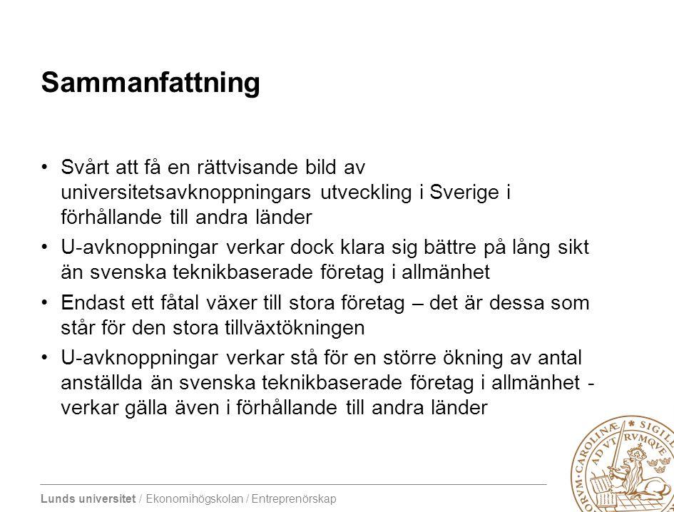 Lunds universitet / Ekonomihögskolan / Entreprenörskap Sammanfattning •Svårt att få en rättvisande bild av universitetsavknoppningars utveckling i Sve
