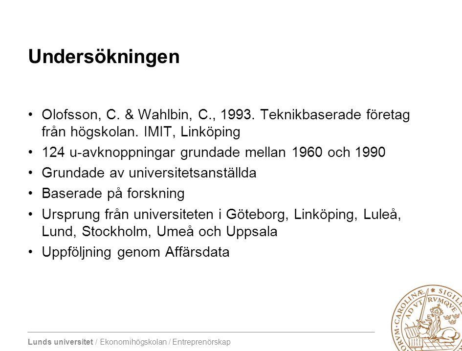 Lunds universitet / Ekonomihögskolan / Entreprenörskap Undersökningen •Olofsson, C. & Wahlbin, C., 1993. Teknikbaserade företag från högskolan. IMIT,