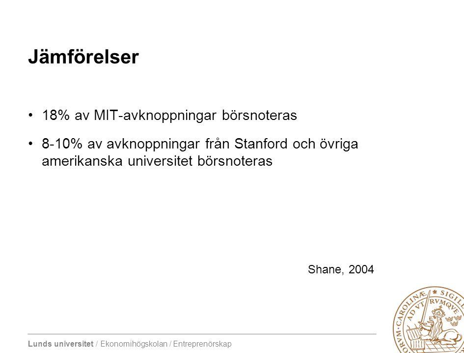 Lunds universitet / Ekonomihögskolan / Entreprenörskap Jämförelser •18% av MIT-avknoppningar börsnoteras •8-10% av avknoppningar från Stanford och övr