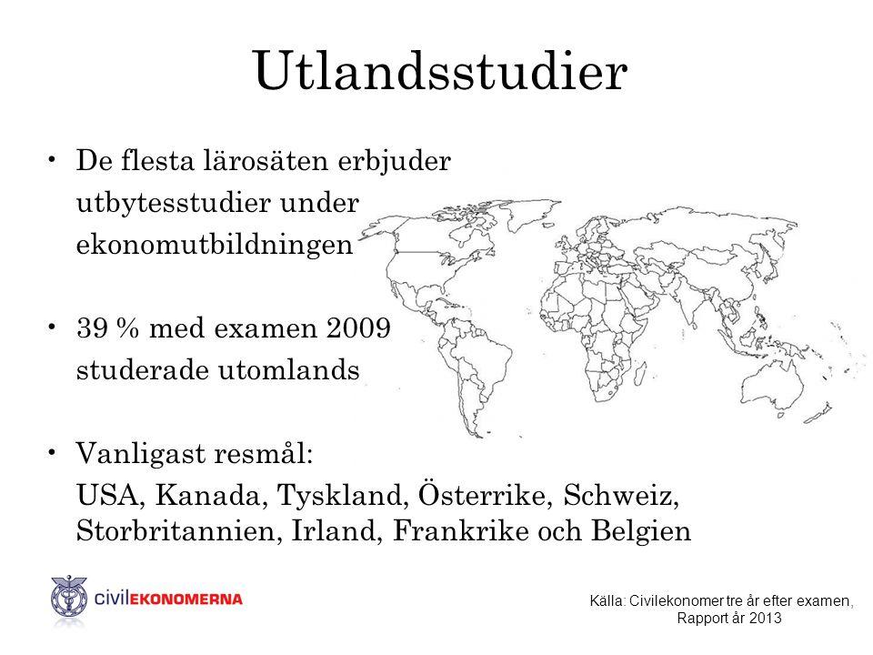 Utlandsstudier •De flesta lärosäten erbjuder utbytesstudier under ekonomutbildningen •39 % med examen 2009 studerade utomlands •Vanligast resmål: USA,