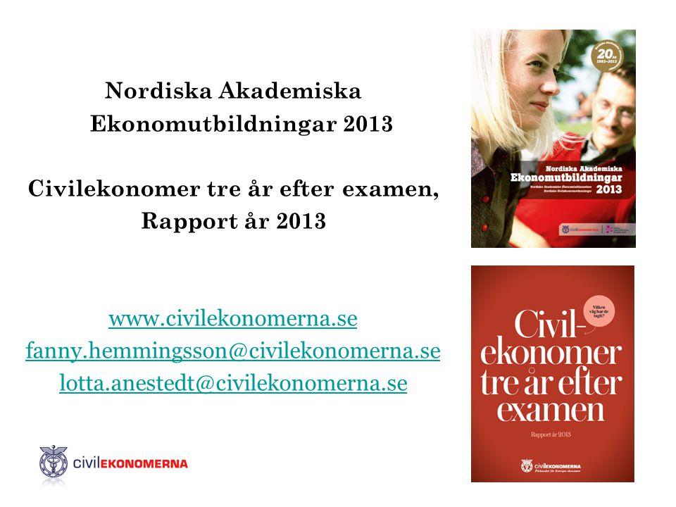 Nordiska Akademiska Ekonomutbildningar 2013 Civilekonomer tre år efter examen, Rapport år 2013 www.civilekonomerna.se fanny.hemmingsson@civilekonomern