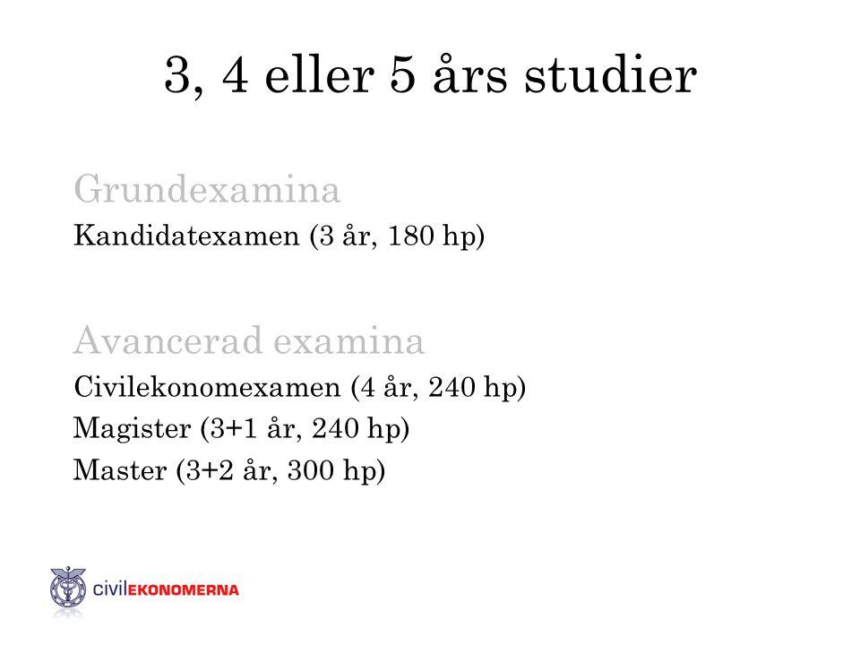 3, 4 eller 5 års studier Grundexamina Kandidatexamen (3 år, 180 hp) Avancerad examina Civilekonomexamen (4 år, 240 hp) Magister (3+1 år, 240 hp) Maste