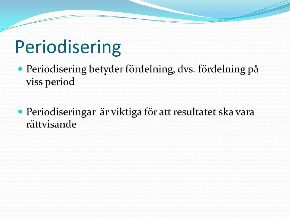Periodisering  Periodisering betyder fördelning, dvs. fördelning på viss period  Periodiseringar är viktiga för att resultatet ska vara rättvisande