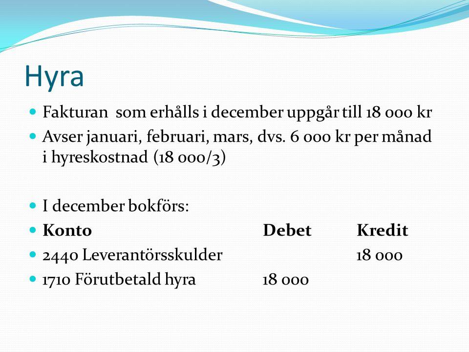 Hyra  I januari (samt februari och mars) ska hyran periodiseras och bokföras  KontoDebetKredit  1710 Förutbetald hyra6 000  5010 Hyreskostnad 6 000