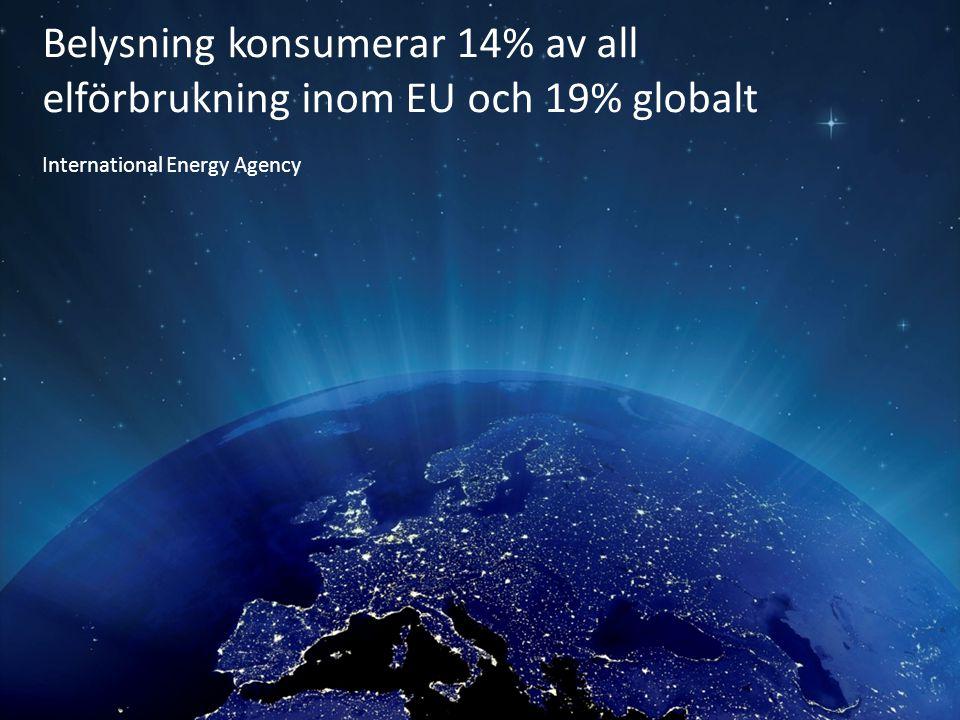 Belysning konsumerar 14% av all elförbrukning inom EU och 19% globalt International Energy Agency