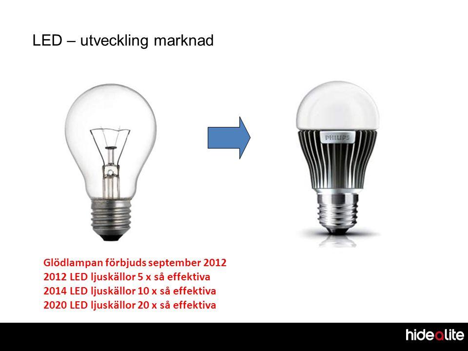 LED – utveckling marknad Glödlampan förbjuds september 2012 2012 LED ljuskällor 5 x så effektiva 2014 LED ljuskällor 10 x så effektiva 2020 LED ljuskä