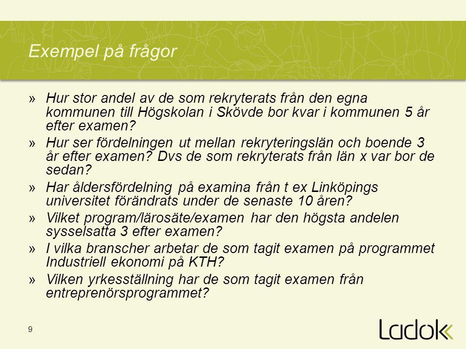 9 Exempel på frågor »Hur stor andel av de som rekryterats från den egna kommunen till Högskolan i Skövde bor kvar i kommunen 5 år efter examen? »Hur s
