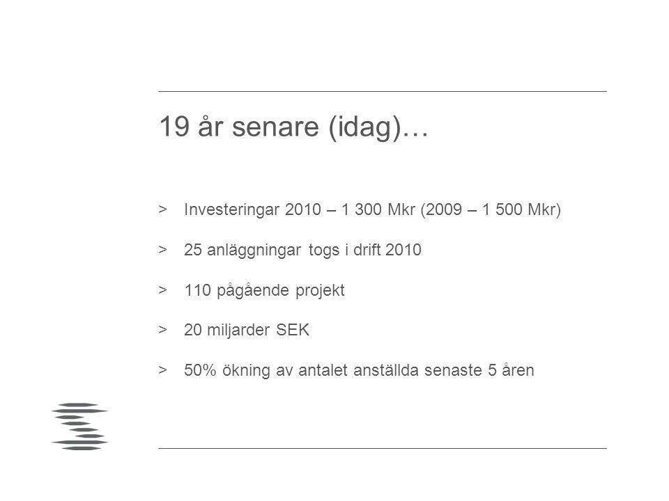 19 år senare (idag)… >Investeringar 2010 – 1 300 Mkr (2009 – 1 500 Mkr) >25 anläggningar togs i drift 2010 >110 pågående projekt >20 miljarder SEK >50