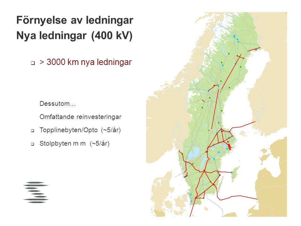 Förnyelse av ledningar Nya ledningar (400 kV)  > 3000 km nya ledningar Dessutom… Omfattande reinvesteringar  Topplinebyten/Opto (~5/år)  Stolpbyten