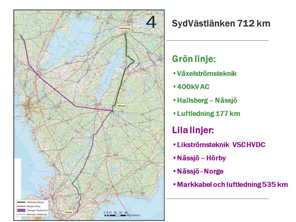 SydVästlänken 712 km Grön linje: •Växelströmsteknik •400kV AC •Hallsberg – Nässjö •Luftledning 177 km Lila linjer: •Likströmsteknik VSC HVDC •Nässjö –