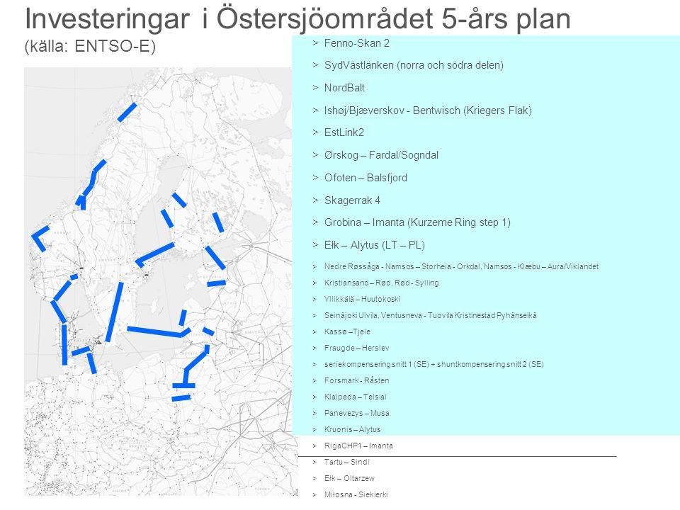 Investeringar i Östersjöområdet 5-års plan (källa: ENTSO-E) >Fenno-Skan 2 >SydVästlänken (norra och södra delen) >NordBalt >Ishøj/Bjæverskov - Bentwis
