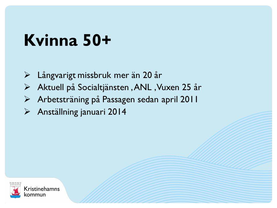 Kvinna 50+  Långvarigt missbruk mer än 20 år  Aktuell på Socialtjänsten, ANL, Vuxen 25 år  Arbetsträning på Passagen sedan april 2011  Anställning januari 2014