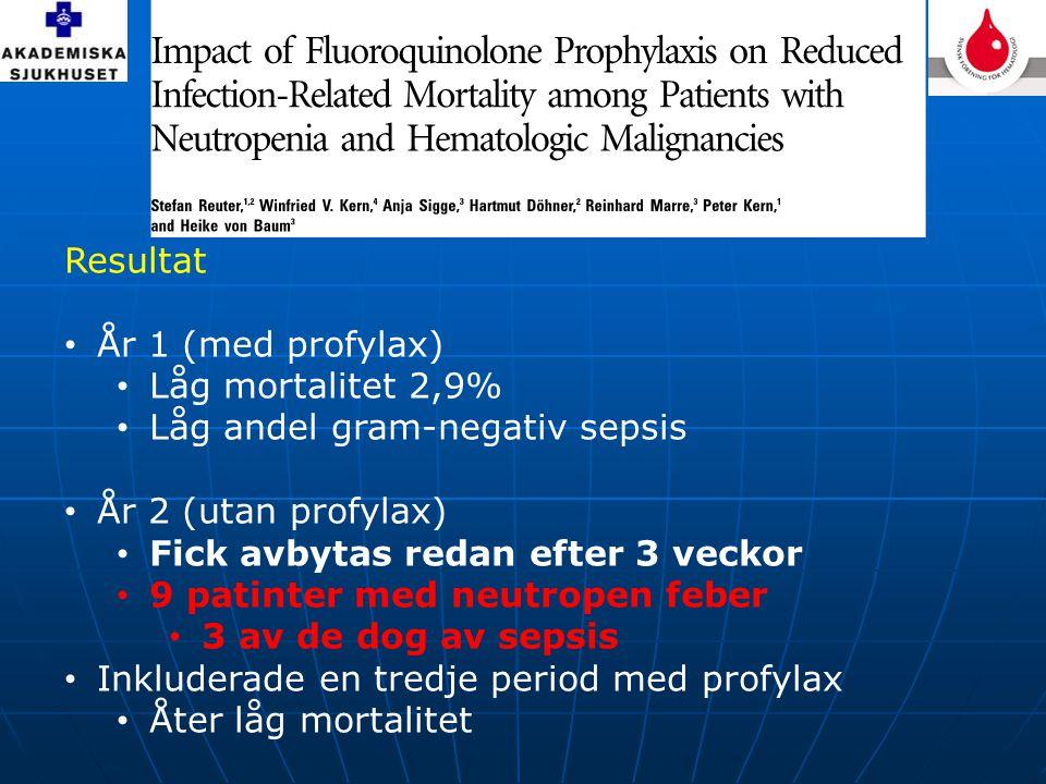 Resultat • År 1 (med profylax) • Låg mortalitet 2,9% • Låg andel gram-negativ sepsis • År 2 (utan profylax) • Fick avbytas redan efter 3 veckor • 9 patinter med neutropen feber • 3 av de dog av sepsis • Inkluderade en tredje period med profylax • Åter låg mortalitet