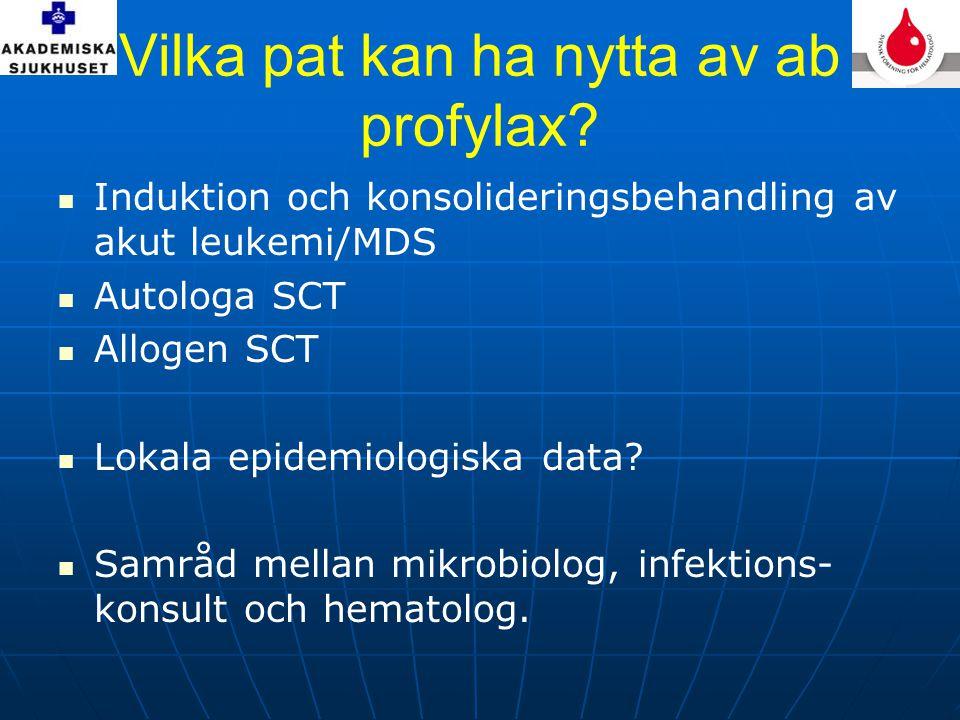Vilka pat kan ha nytta av ab profylax?  Induktion och konsolideringsbehandling av akut leukemi/MDS  Autologa SCT  Allogen SCT  Lokala epidemiologi