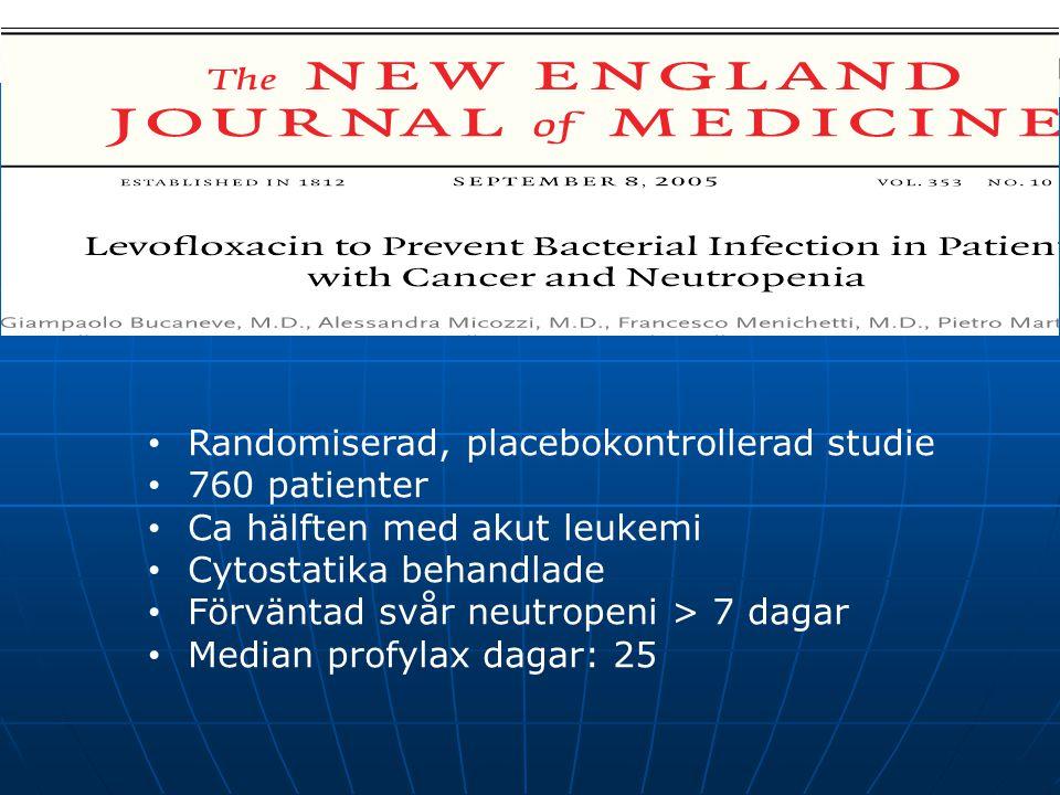 • Randomiserad, placebokontrollerad studie • 760 patienter • Ca hälften med akut leukemi • Cytostatika behandlade • Förväntad svår neutropeni > 7 dagar • Median profylax dagar: 25