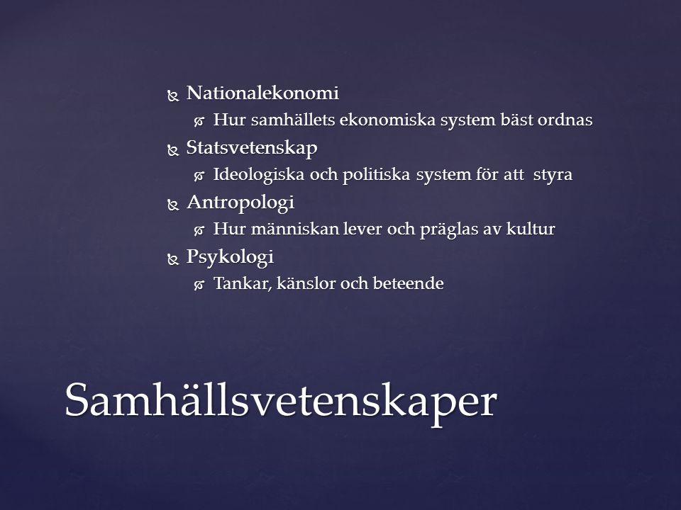  Nationalekonomi  Hur samhällets ekonomiska system bäst ordnas  Statsvetenskap  Ideologiska och politiska system för att styra  Antropologi  Hur