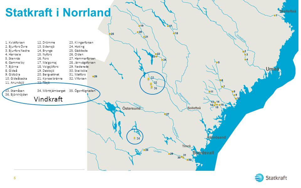 5 Statkraft i Norrland 1. Kvistforsen12. Drömme23. Klingerforsen 2. Bjurfors Övre13. Sidensjö24. Hoting 3. Bjurfors Nedre14. Brynge25. Gäddede 4. Harr