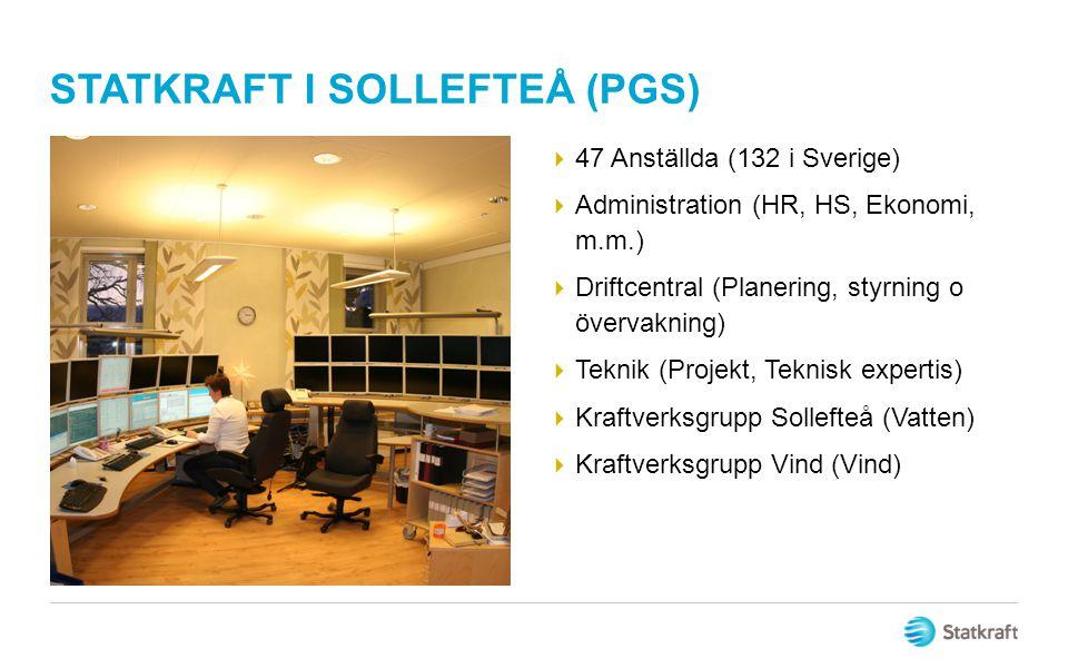STATKRAFT I SOLLEFTEÅ (PGS)  47 Anställda (132 i Sverige)  Administration (HR, HS, Ekonomi, m.m.)  Driftcentral (Planering, styrning o övervakning)