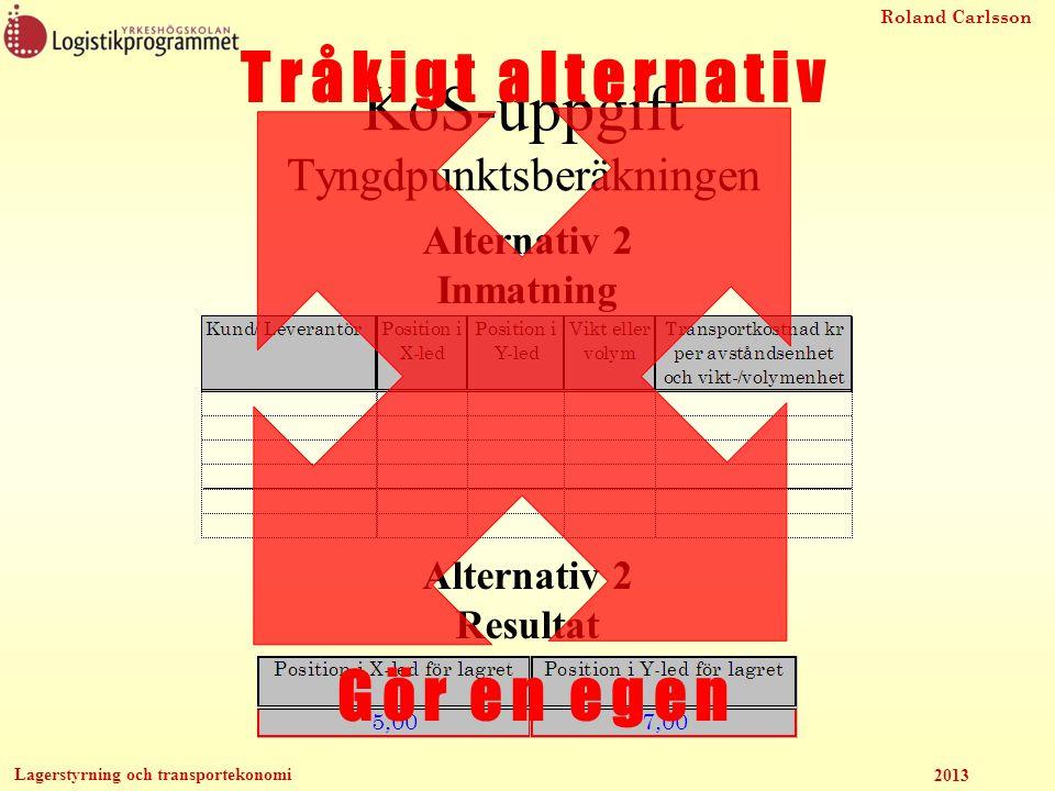 Roland Carlsson Lagerstyrning och transportekonomi 2013 KoS-uppgift Tyngdpunktsberäkningen Alternativ 2 Inmatning Alternativ 2 Resultat Tråkigt altern