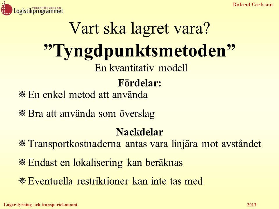 Roland Carlsson Lagerstyrning och transportekonomi 2013 Fördelar:  En enkel metod att använda  Bra att använda som överslag Nackdelar  Transportkos