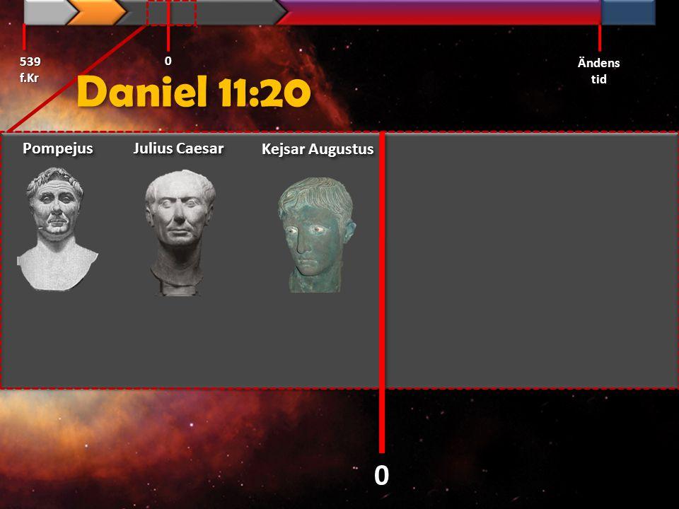 Daniel 11:20 539 f.Kr Ändens tid 0 PompejusPompejus Julius Caesar Kejsar Augustus 0