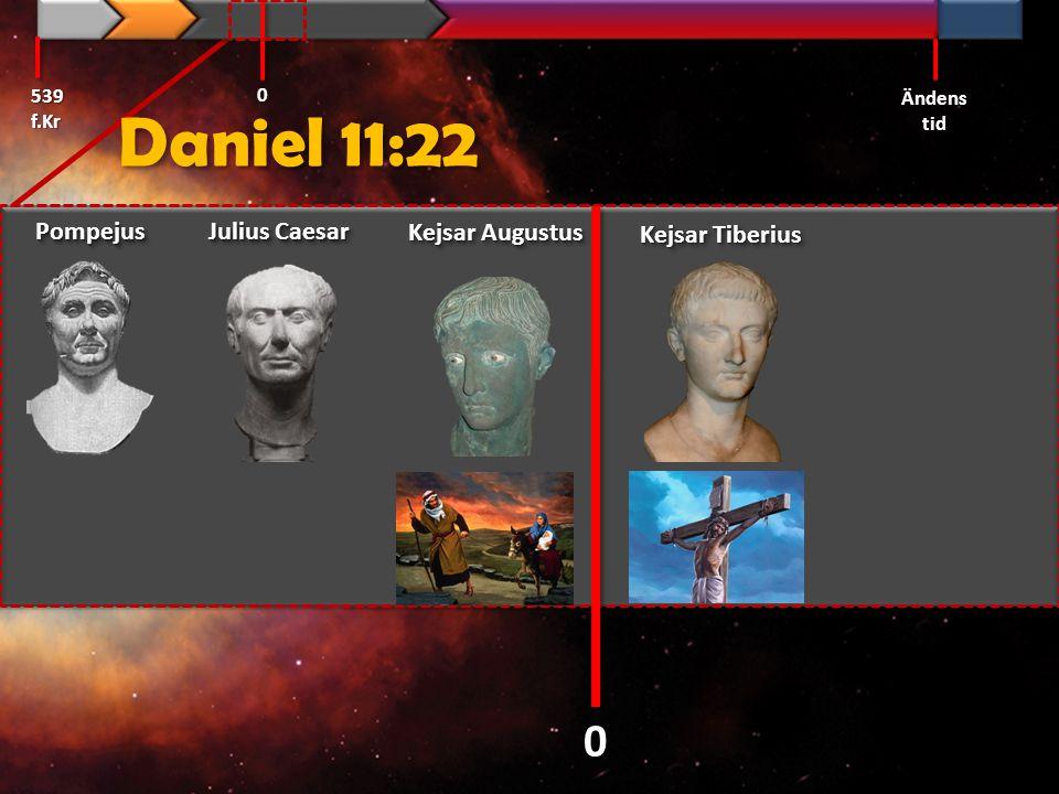 Daniel 11:22 539 f.Kr Ändens tid 0 PompejusPompejus Julius Caesar Kejsar Augustus Kejsar Tiberius 0