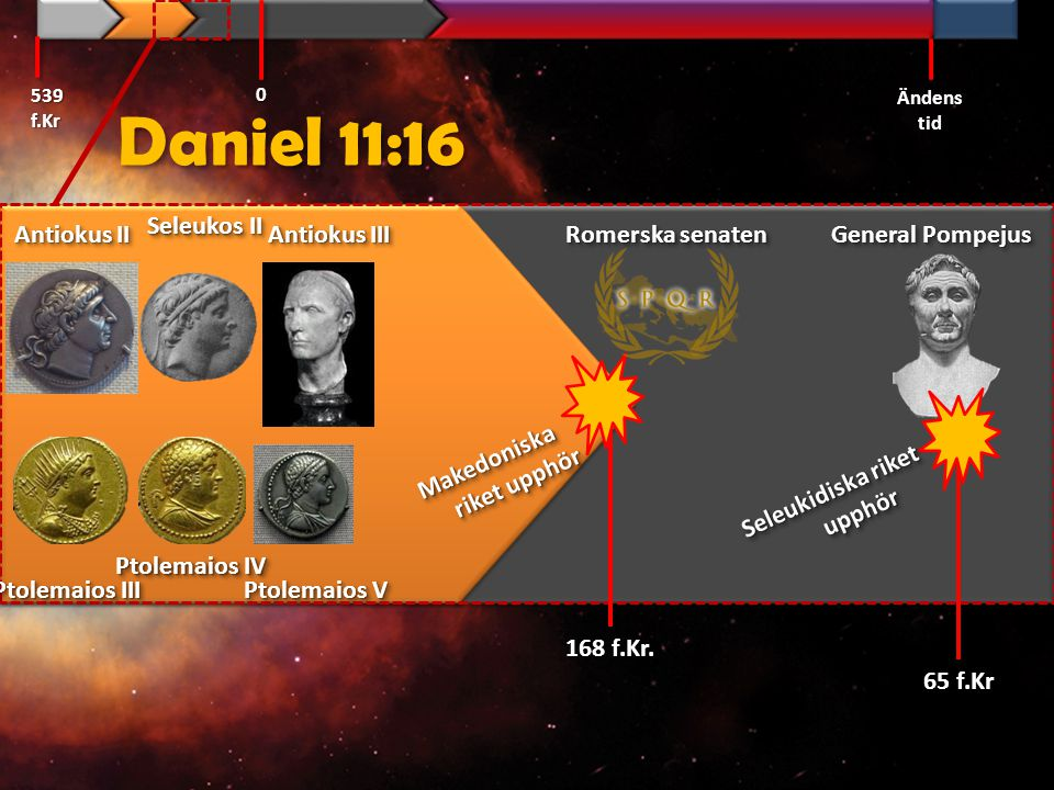 Daniel 11:16 539 f.Kr Ändens tid 0 Antiokus II Seleukos II Ptolemaios III Antiokus III Ptolemaios IV Ptolemaios V 168 f.Kr. 65 f.Kr General Pompejus R