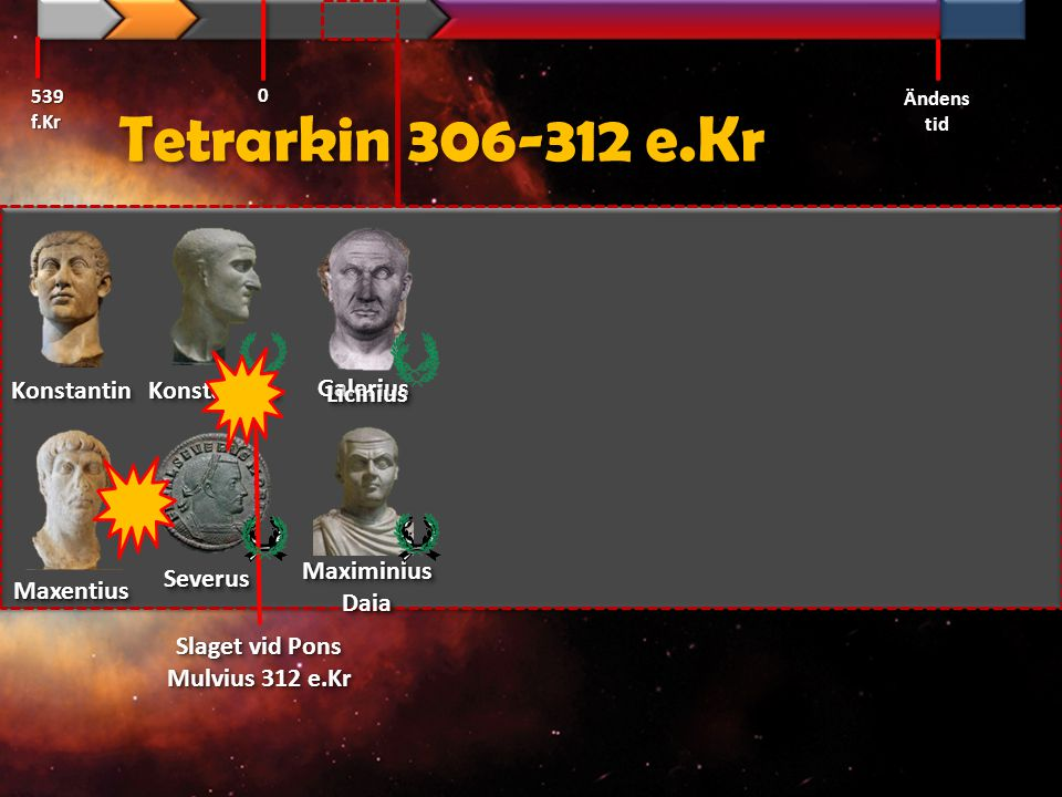 Tetrarkin 306-312 e.Kr 539 f.Kr Ändens tid 0 GaleriusGalerius LiciniusLicinius KonstantiusKonstantius MaxentiusMaxentius KonstantinKonstantin Maximini