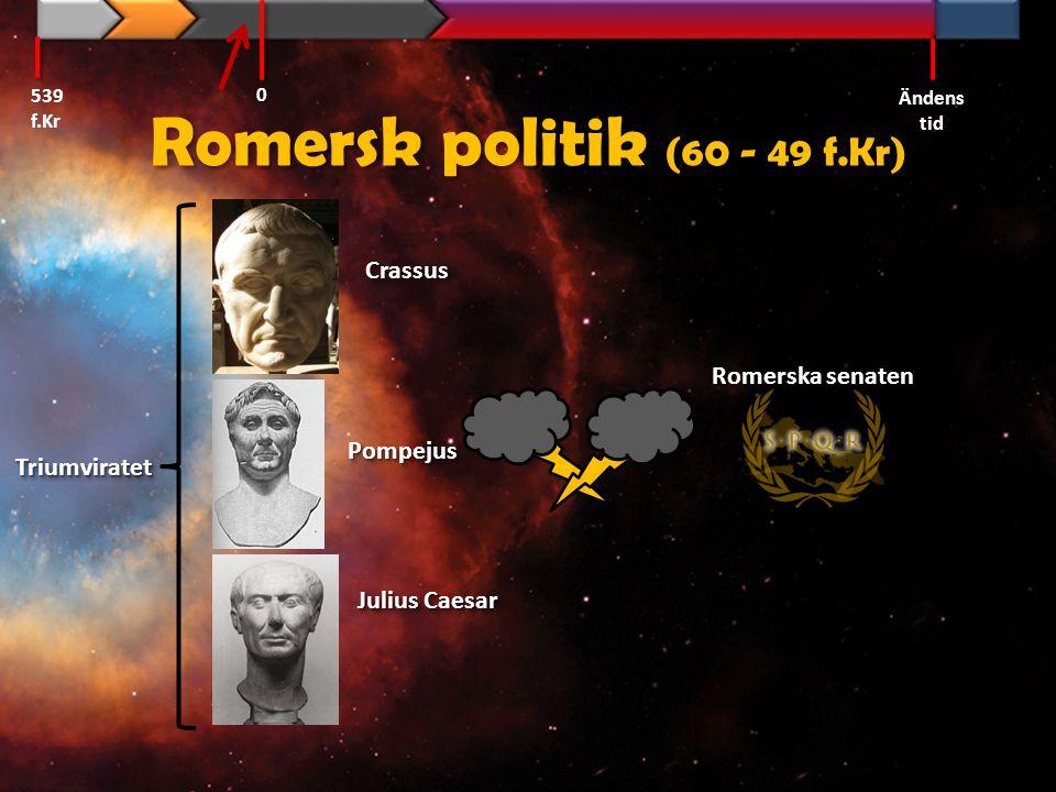 Romersk politik (60 - 49 f.Kr) 539 f.Kr Ändens tid 0 PompejusPompejus Julius Caesar CrassusCrassus Romerska senaten TriumviratetTriumviratet