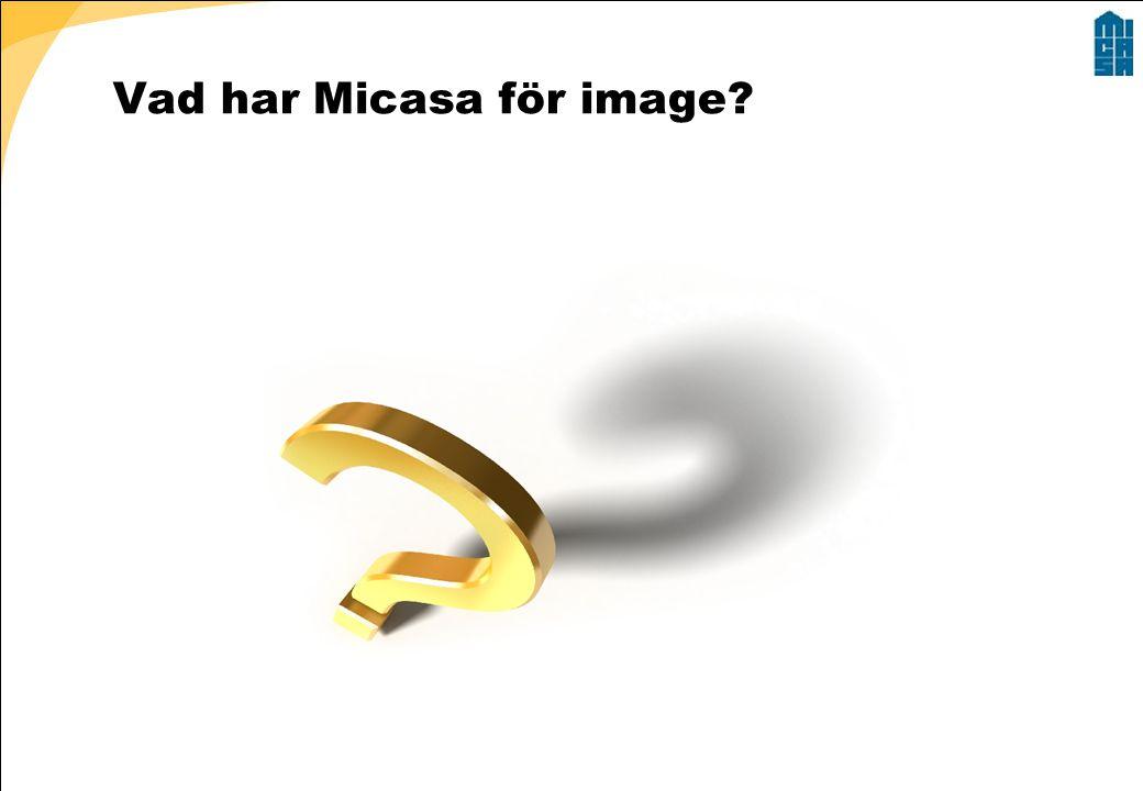 Vad har Micasa för image?