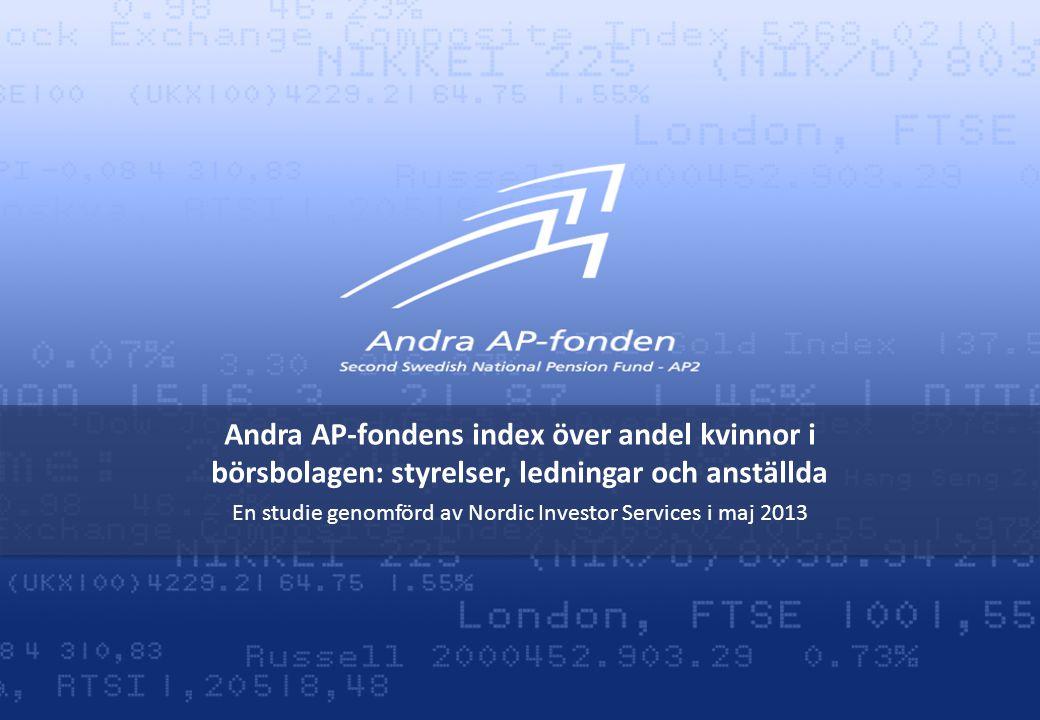 Andra AP-fondens Kvinnoindex 2013 Sammanfattning Andelen kvinnor i börsbolagens styrelser minskar för andra året i rad; från 22,9% år 2011, 22,7% år 2012 till 22,3% 2013.