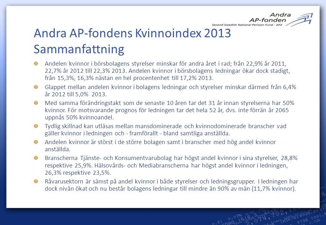 3 Bakgrund: Andra AP-fondens Kvinnoindex 10 år Andra AP-fonden är en långsiktig institutionell ägare med ambition att utveckla metoder för ägarstyrning och är därför intresserade av att medverka till en saklig debatt kring frågan om hur andelen kvinnor i svenska börsbolags- styrelser kan ökas.