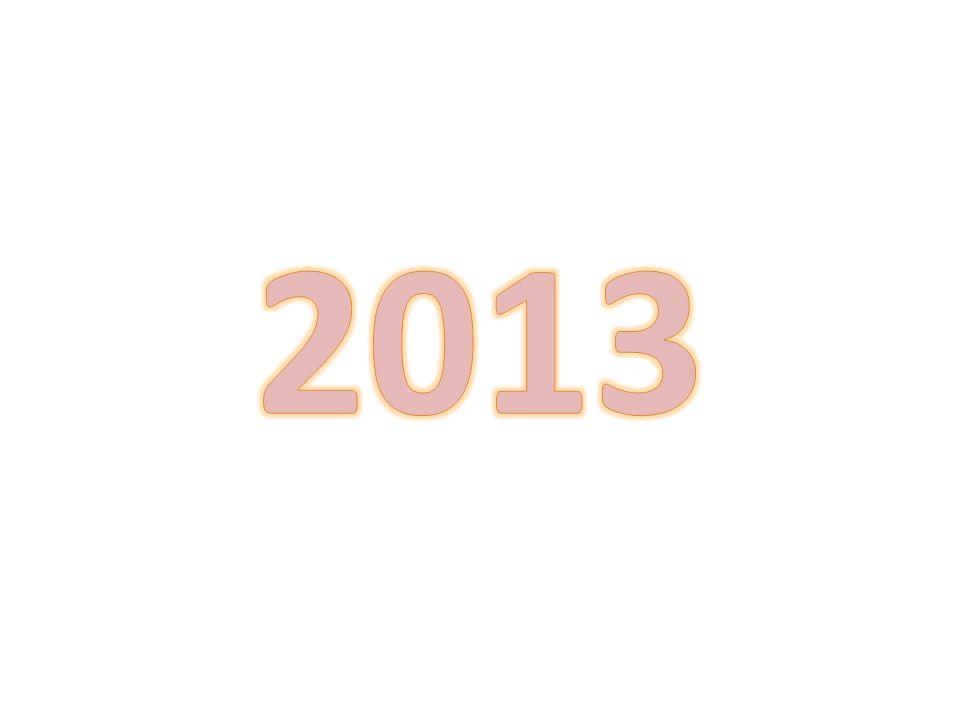 1.Vilket år är det nu.2.Vad är mitt födelseår. 3.Vad är Magnus födelseår.