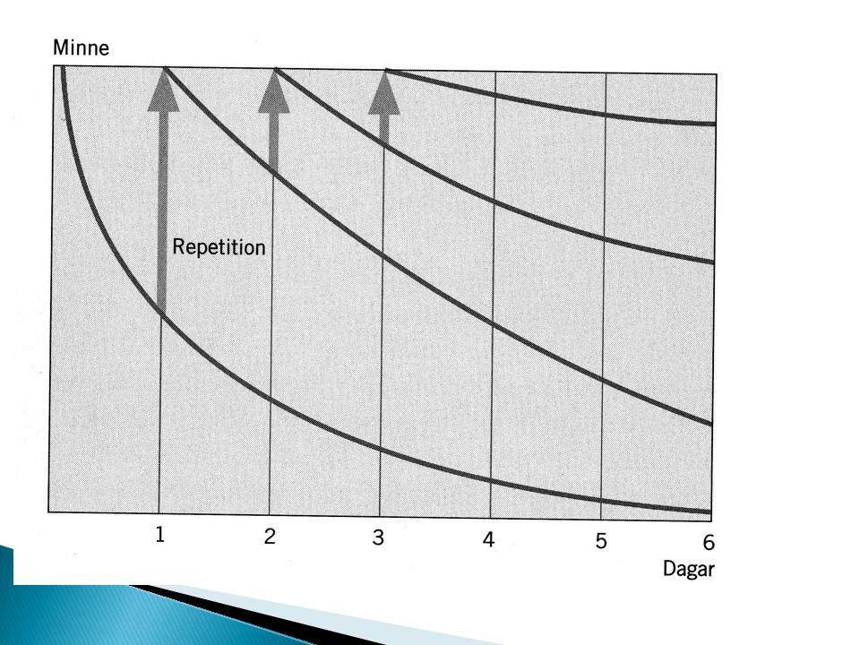  Repetition direkt och återkommande  Verbalisera – återkoppla  Nyckelord  Ramsor, rytmer  Övning  Automatisering  Organisation och struktur  M