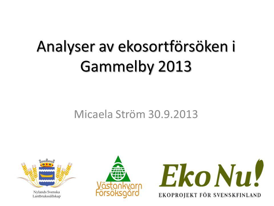 Analyser av ekosortförsöken i Gammelby 2013 Micaela Ström 30.9.2013