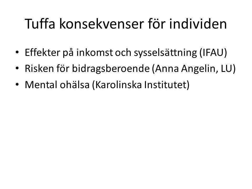 Tuffa konsekvenser för individen • Effekter på inkomst och sysselsättning (IFAU) • Risken för bidragsberoende (Anna Angelin, LU) • Mental ohälsa (Karolinska Institutet)