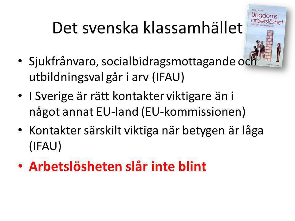 Det svenska klassamhället • Sjukfrånvaro, socialbidragsmottagande och utbildningsval går i arv (IFAU) • I Sverige är rätt kontakter viktigare än i något annat EU-land (EU-kommissionen) • Kontakter särskilt viktiga när betygen är låga (IFAU) • Arbetslösheten slår inte blint