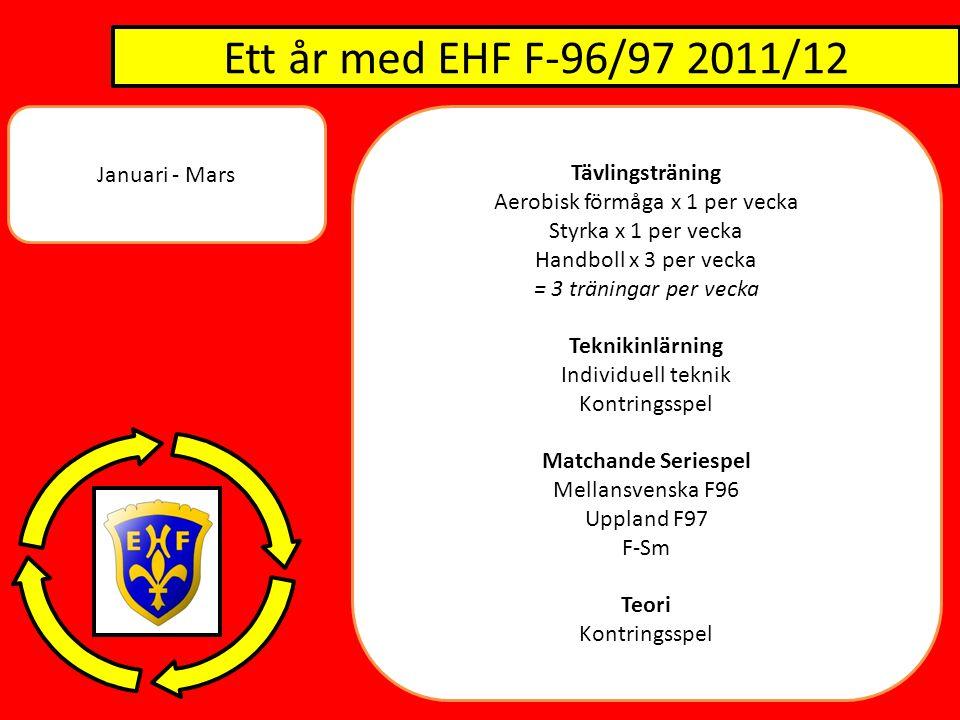 Ett år med EHF F-96/97 2011/12 Januari - Mars Tävlingsträning Aerobisk förmåga x 1 per vecka Styrka x 1 per vecka Handboll x 3 per vecka = 3 träningar per vecka Teknikinlärning Individuell teknik Kontringsspel Matchande Seriespel Mellansvenska F96 Uppland F97 F-Sm Teori Kontringsspel