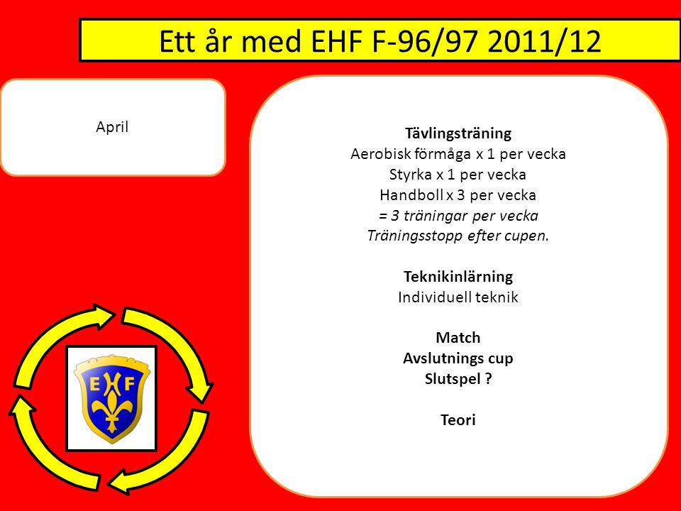 Ett år med EHF F-96/97 2011/12 April Tävlingsträning Aerobisk förmåga x 1 per vecka Styrka x 1 per vecka Handboll x 3 per vecka = 3 träningar per veck