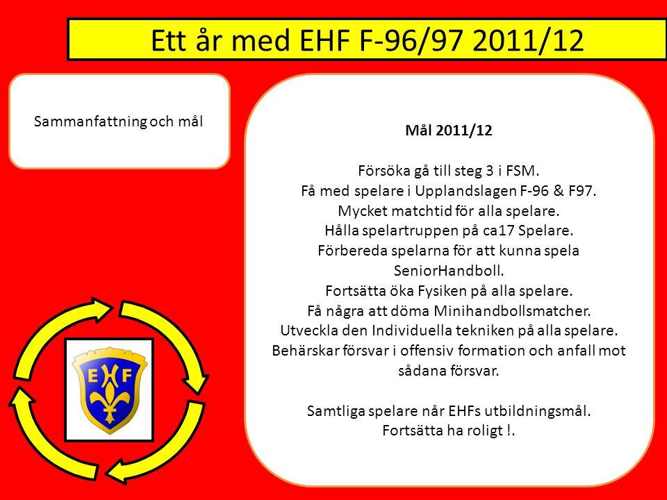 Ett år med EHF F-96/97 2011/12 Sammanfattning och mål Mål 2011/12 Försöka gå till steg 3 i FSM. Få med spelare i Upplandslagen F-96 & F97. Mycket matc