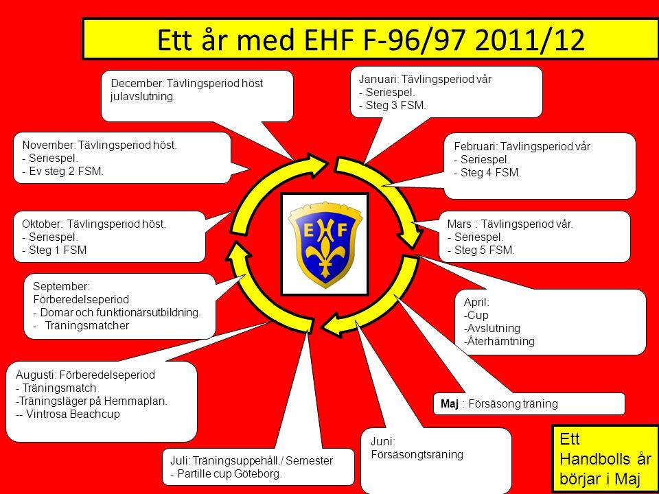 Ett år med EHF F-96/97 2011/12 Januari: Tävlingsperiod vår - Seriespel. - Steg 3 FSM. Mars : Tävlingsperiod vår. - Seriespel. - Steg 5 FSM. April: -Cu